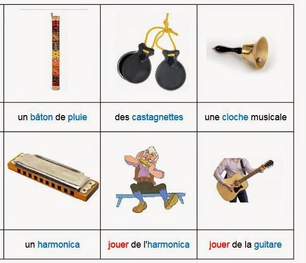 nomenclature musique