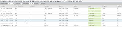 SAP HANA Tutorial and Material, SAP HANA Certification, SAP HANA Study Materials