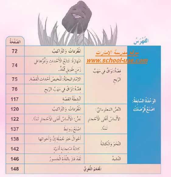 فهرس كتاب اللغة العربية للصف السادس الفصل الثالث 2019 - مناهج الامارات