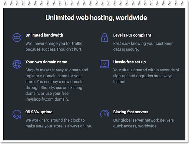 shopify hosting