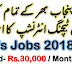 CTI JOBS IN PUNJAB 2018-19