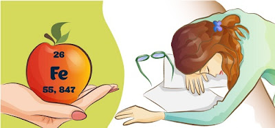 Prévention et traitement de la carence en fer