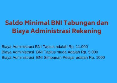 Biaya Administrasi BNI