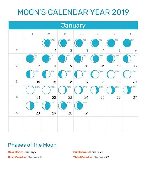 January 2019 Full Moon Calendar