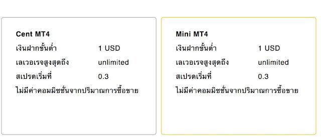บัญชี Cent กับ Mini ของ exness ต่างกันยังไง ?
