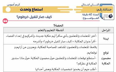 جذاذات الوحدة الخامسة المستوى الثاني مرجع  مرشدي في اللغة العربية