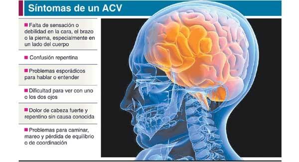 hemorragia cerebral sintomas e causas