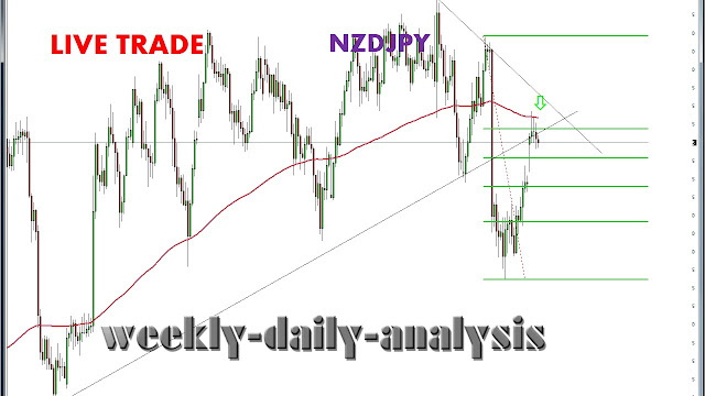 http://www.weekly-daily-analysis.co/2019/04/live-trade-usdjpy-01th-april-2019.html