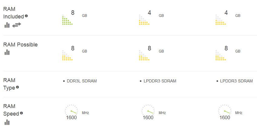 apple mac book pro vs Macbook Air 2015 compared ~ Online