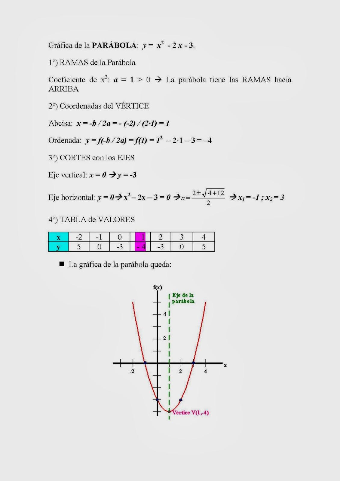 Piskunov calculo diferencial e integral