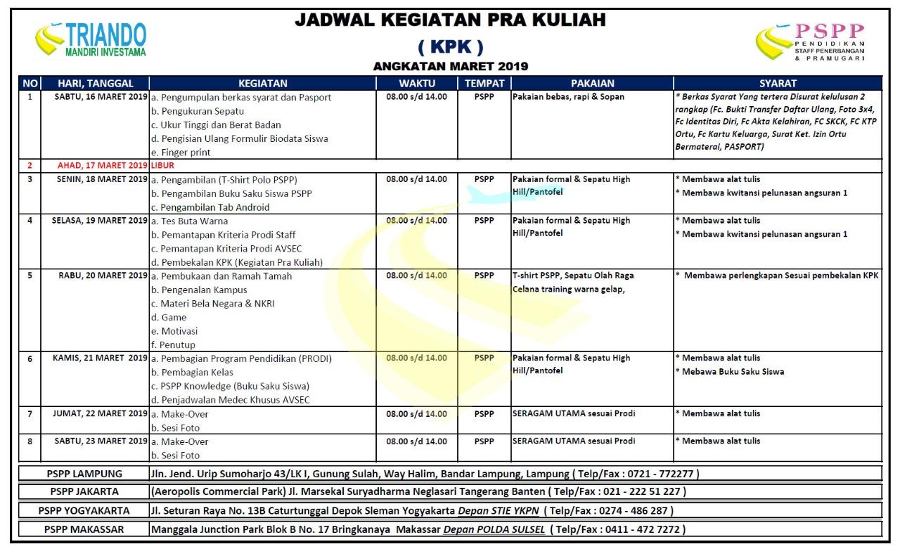 Jadwal Terbaru PSPP Maret 2019 - Web Pendaftaran Sekolah ...