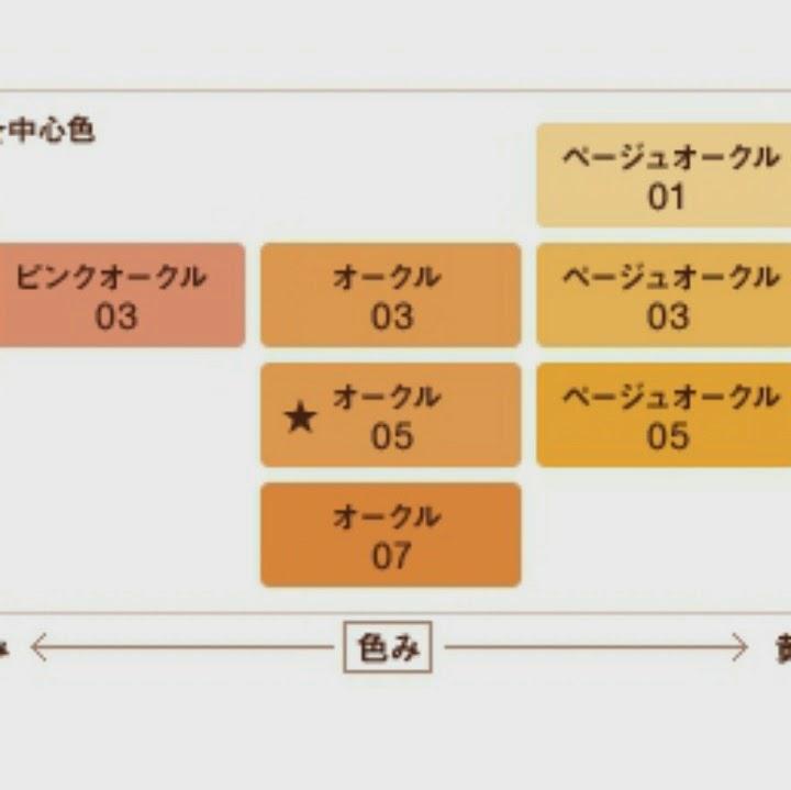 Primavista es un un polvo compacto de la marca Sofina una submarca del grupo Japonés  Kao. La línea Primavista esta dirigida a mujeres de 20 a 40 años , enfocado a las mujeres que desean verse mucho más joven de su edad real .