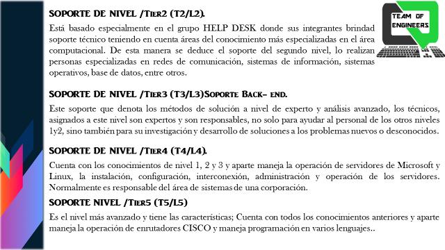 096d3a29c93 Publicadas por Soporte Tecnico a Distancia a la/s 14:06 No hay comentarios.: