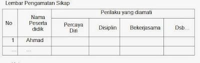 Panduan Penilaian Kelas Kurikulum 2013