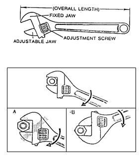 Adjustable Wrench (Kunci Inggris)