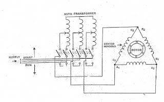 Autotransformer starter working principle,wiring and control diagram ...