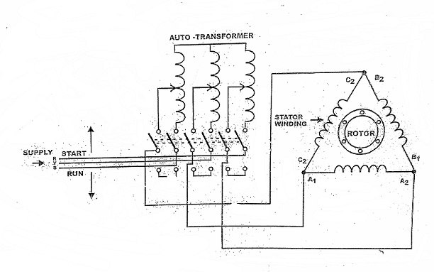 Autotransformer starter working principle,wiring and control diagram