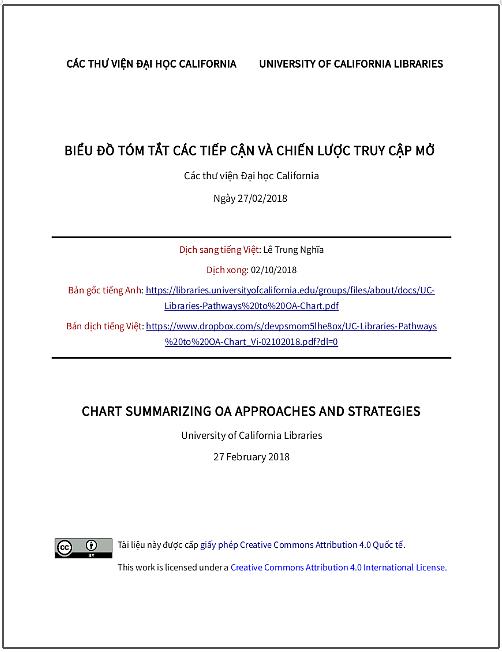 'Biểu đồ tóm tắt các tiếp cận và chiến lược truy cập mở' - bản dịch sang tiếng Việt