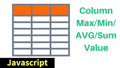 HTML Table Column Max, Min, Sum, Avg Value In Javascript