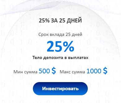 Инвестиционные планы FutureRich LTD 3