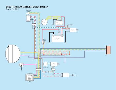 Pull%2Bya%2Bfinger%2Bloom?resize=400%2C309 royal enfield bullet wiring diagram wiring diagram Basic Electrical Wiring Diagrams at fashall.co