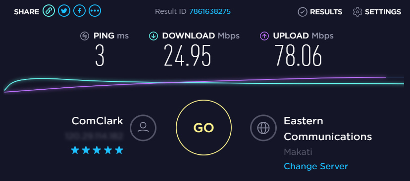 Converge Fiber X Speedtest Results