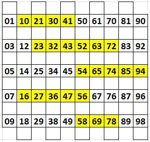 keluaran angka togel sidney