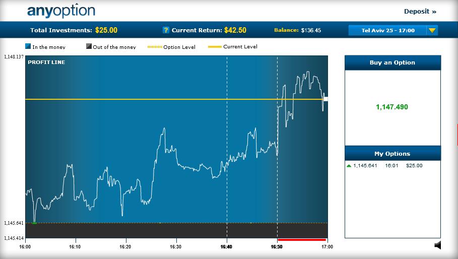 Cara Daftar Trading Saham Online - Trading Forex