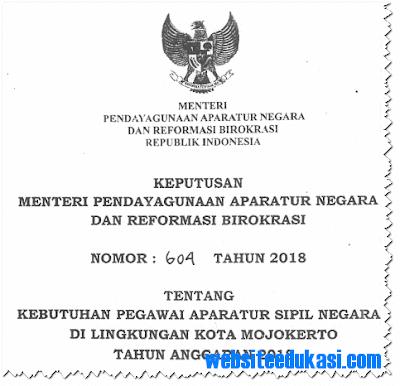 Formasi CPNS 2018 Kota Mojokerto