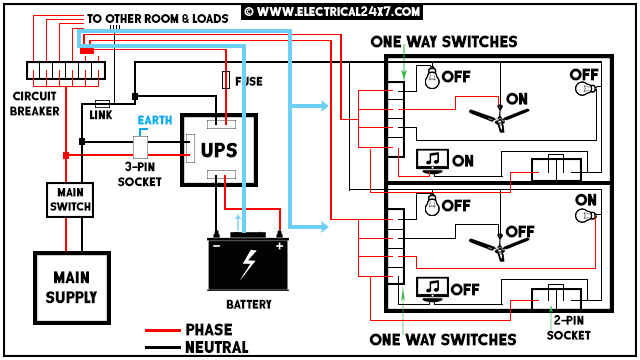 Automatic and manual UPS system wiring for home or office with circuit  diagramElectrical24x7.com - blogger