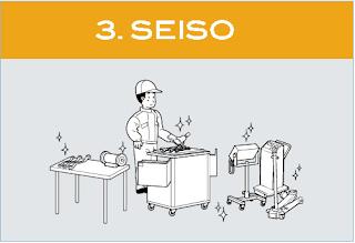SEISO (Sweeping and Washing - Quét dọn và lau rửa)