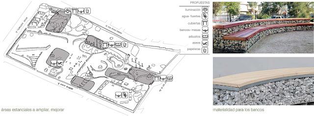 Propuestas seleccionadas de imagen y confort - Parque JH Torrelodones