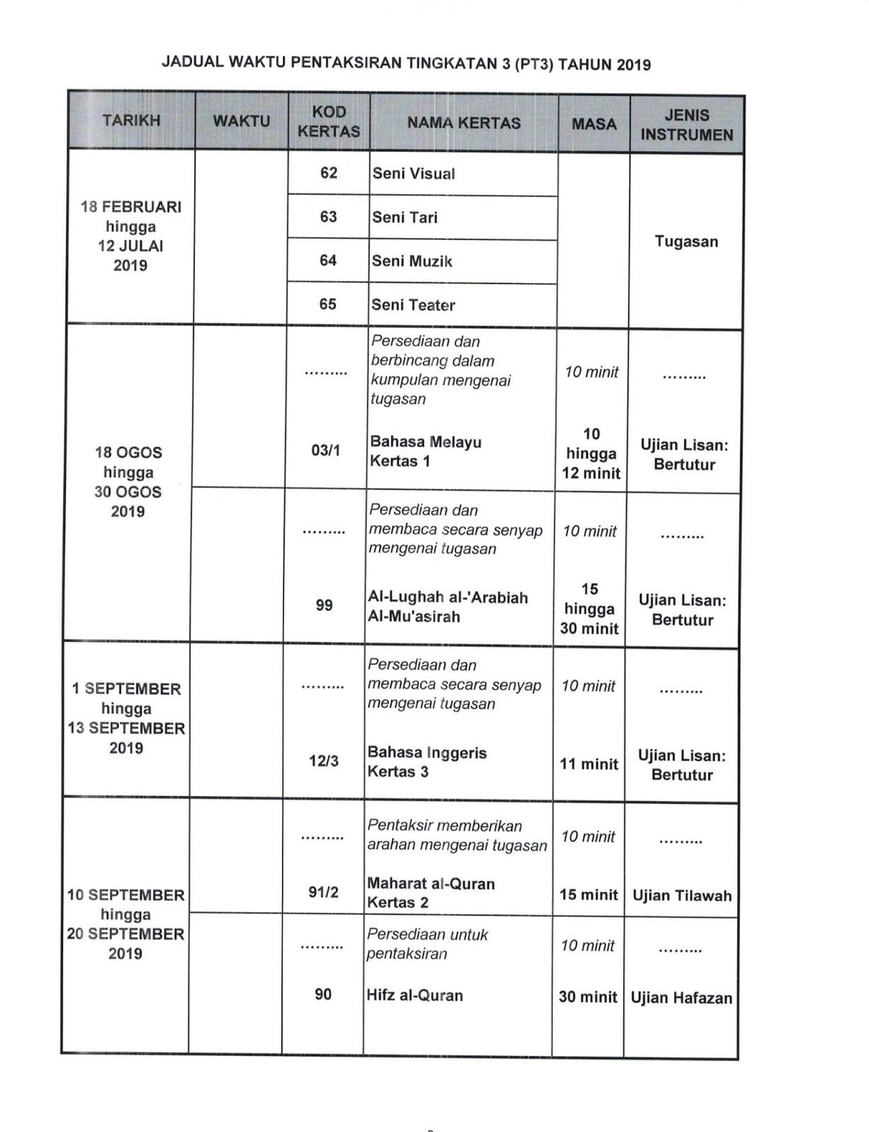 Pt3 2019 Timetable Parenting Times