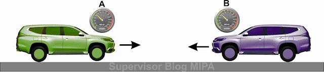 gambar ilustrasi pengertian vektor