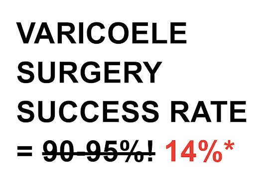 Surgery Success: 90% - 95% Success or Just 14%?