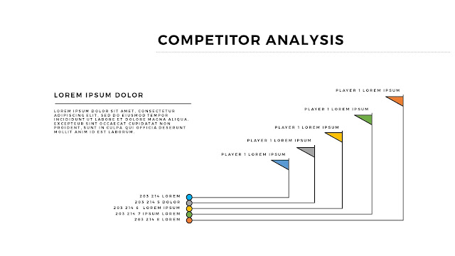 Free PowerPoint Templates for Infographic Competitor Analysis Presentation Slide 3