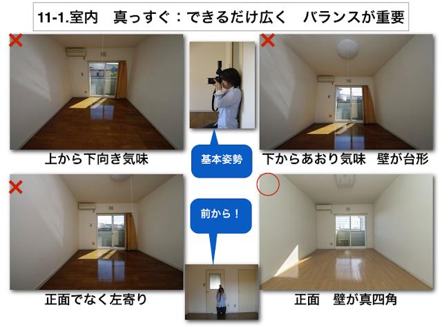広角で撮影します。 座って撮影しましょう。 両サイドの壁が同じ形状になるように意識して撮影します。