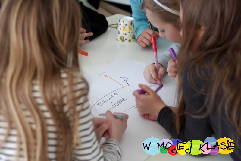 fef0274bb6 Lekcja wychowawcza - Podział na grupy ~ Nauka i zabawa z dzieckiem ...