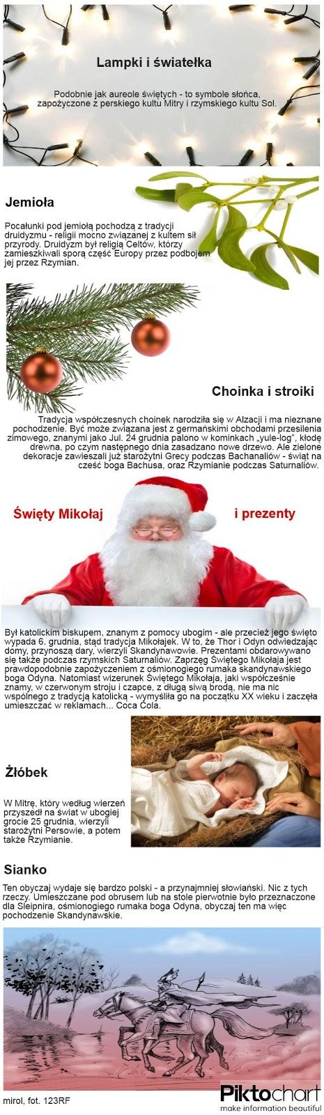 Pogańskie symbole Bożego Narodzenia obrazek ze strony pinger.pl