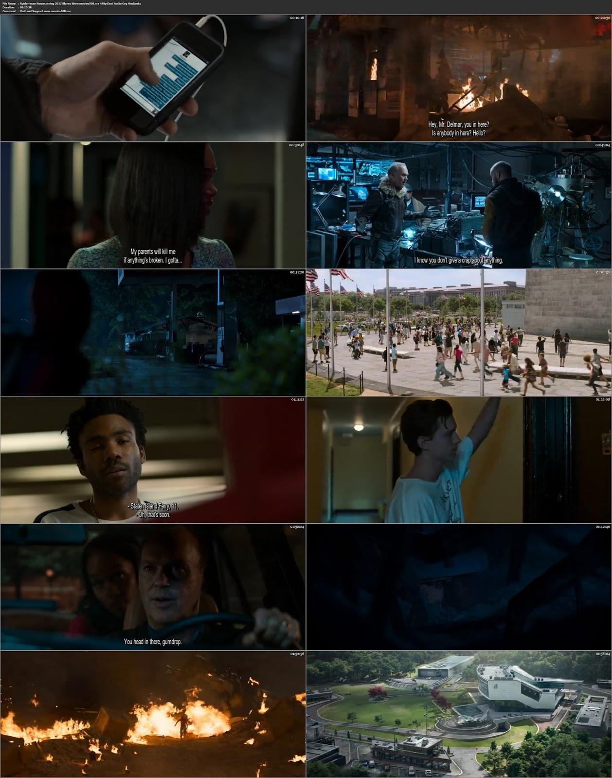 Spider Man Homecoming 2017 Hindi Dubbed 400MB BluRay 480p at movies500.site