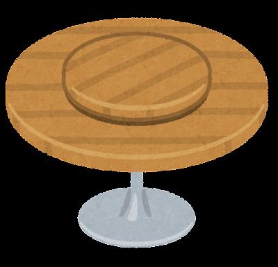 中華料理のターンテーブルのイラスト