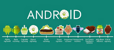 Tips dan Trik Cara Mengatasi Handphone Android Sering Restart Sendiri