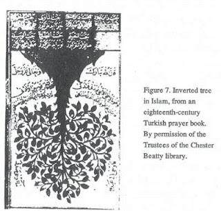 islamischer Weltenbaum - Baum des Lebens
