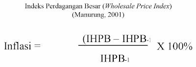 Indeks Perdagangan Besar - Wholesale Price Index (Manurung, 2001)