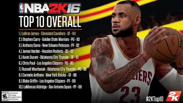NBA 2K16 Top 10 Players