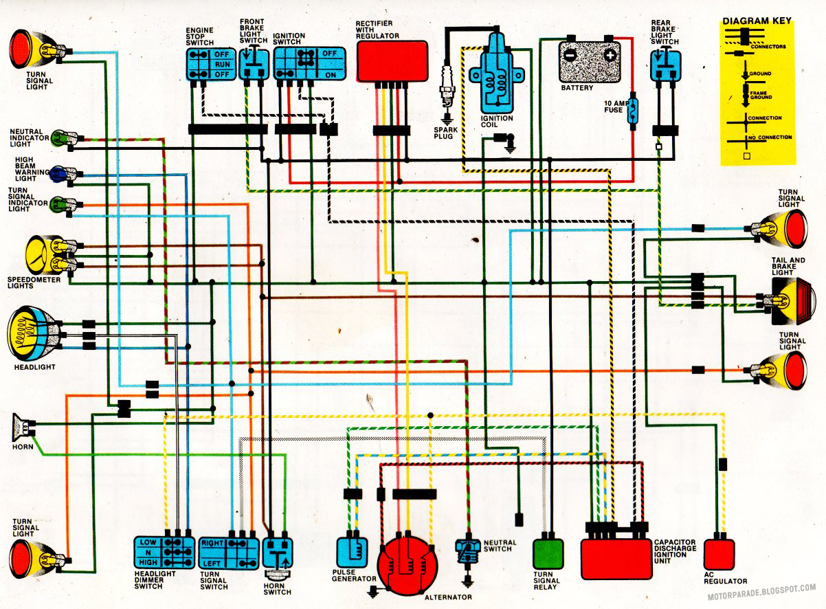 medium resolution of from top honda xl600 1983 honda xr350 1983 honda xl500
