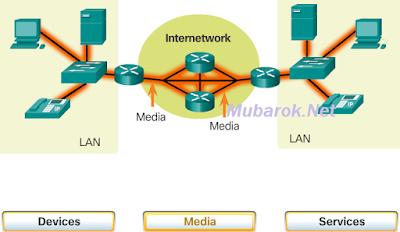 mubarok.net_media