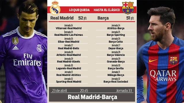 موعد مباراة برشلونة وريال مدريد مباراة الكلاسيكو في الدوري الأسباني والقنوات الناقلة