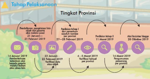 Penghargaan Wajah Bahasa Sekolah Tahun  PENGHARGAAN WAJAH BAHASA SEKOLAH TAHUN 2019 KHUSUS UNTUK Sekolah Menengah Pertama DAN MTS NEGERI SE INDONESIA