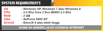 Cara Install FIFA Online 3 Garena Indonesia Terbaru 21